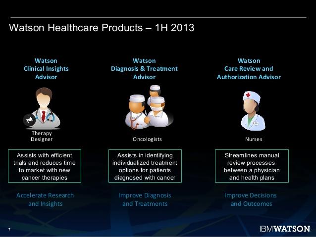نگاهی به رشته پزشکی به عنوان مسیر شغلی – بحث انتخاب رشته